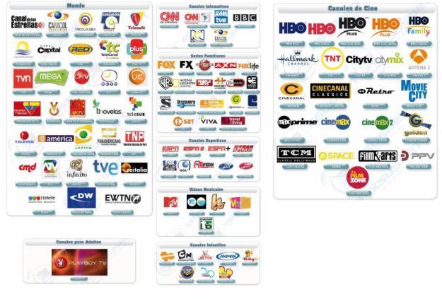 Comprar Kit Digi Tv En Amazon